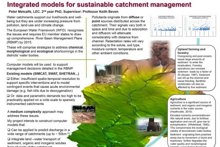 Modelling to support resilient integrated catchment management