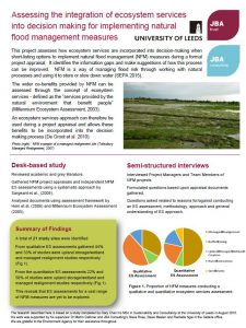 MSc-poster-ecosystem-services-in-NFM-decision-making-GaryChan