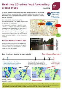 MSc-poster-realtime-urban-2d-flood-forecasting-MarionDuprez