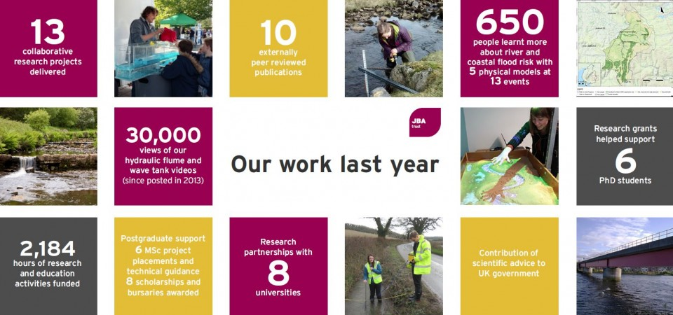 JBA Trust 2015-16 infographic